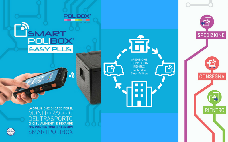 SmartPolibox Easy Plus